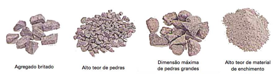 As misturas rígidas são o resultado da utilização de agregados britados que contêm uma alta porcentagem de material graúdo e uma quantidade suficiente de material de enchimento. A resistência à compactação é forte e elas requerem um grande esforço de compactação para alcançar a densidade especificada. Elas também apresentam a tendência de produzir revestimentos estáveis.